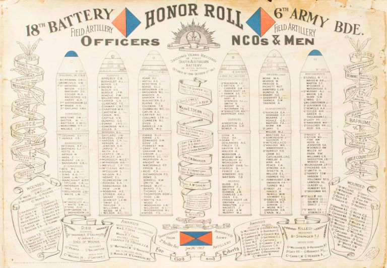 18th Battery Field Artillery, 6th Army Field Artillery Bde. Honor Roll. Officers, NCOs & Men. Second Years [sic] Record of First South Australian Battery on Active Service from October 18th, 1916 - October 17th, 1917.. Drawn & designed by P.R. Wightman Sgt, 1st ANZAC Topo Sec, Belgium, 1917. 6th Field Artillery Brigade, Staff Sergeant Peter Rigby WIGHTMAN.