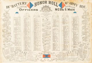 18th Battery Field Artillery, 6th Army Field Artillery Bde. Honor Roll. Officers, NCOs & Men....